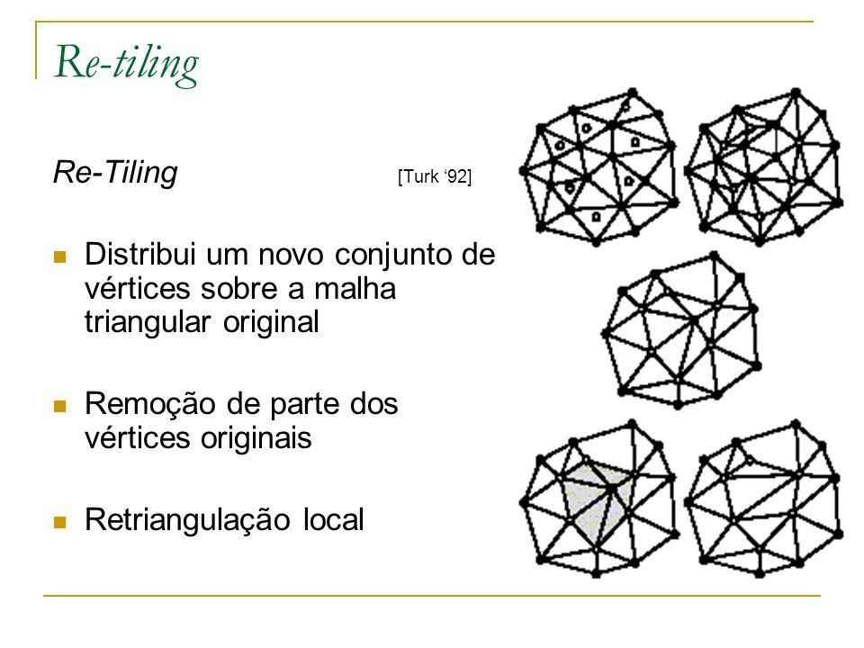 Re-tiling Re-Tiling [Turk '92]